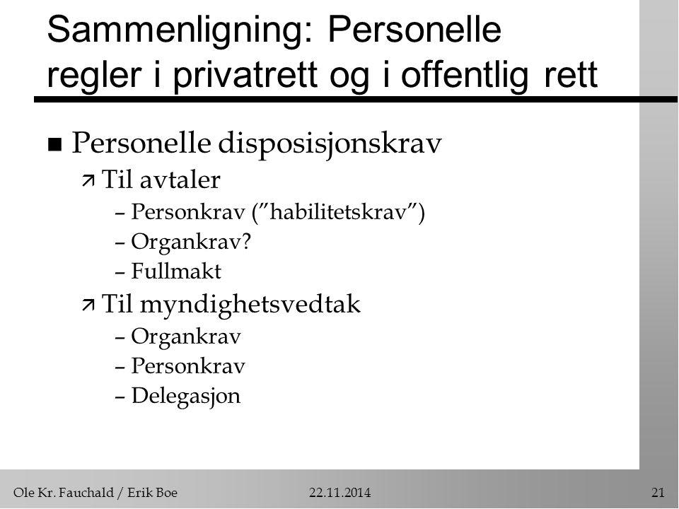 Ole Kr. Fauchald / Erik Boe22.11.201421 Sammenligning: Personelle regler i privatrett og i offentlig rett n Personelle disposisjonskrav ä Til avtaler