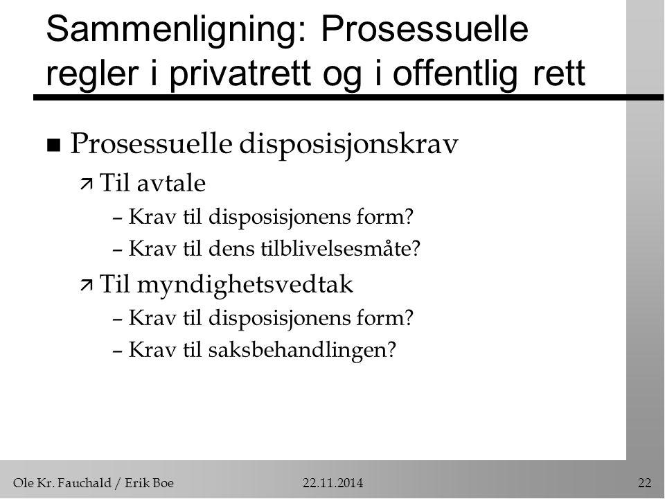 Ole Kr. Fauchald / Erik Boe22.11.201422 Sammenligning: Prosessuelle regler i privatrett og i offentlig rett n Prosessuelle disposisjonskrav ä Til avta