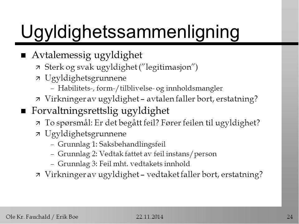 """Ole Kr. Fauchald / Erik Boe22.11.201424 Ugyldighetssammenligning n Avtalemessig ugyldighet ä Sterk og svak ugyldighet (""""legitimasjon"""") ä Ugyldighetsgr"""