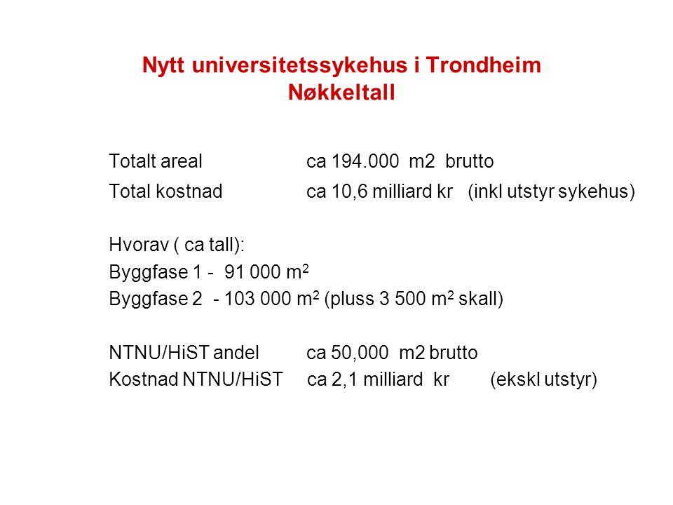 Nytt universitetssykehus i Trondheim Nøkkeltall Totalt areal ca 194.000 m2 brutto Total kostnad ca 10,6 milliard kr (inkl utstyr sykehus) Hvorav ( ca tall): Byggfase 1 - 91 000 m 2 Byggfase 2 - 103 000 m 2 (pluss 3 500 m 2 skall) NTNU/HiST andel ca 50,000 m2 brutto Kostnad NTNU/HiST ca 2,1 milliard kr (ekskl utstyr)