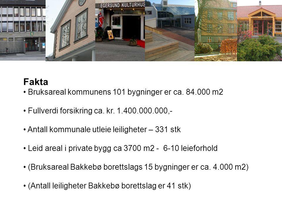 Fakta Bruksareal kommunens 101 bygninger er ca. 84.000 m2 Fullverdi forsikring ca. kr. 1.400.000.000,- Antall kommunale utleie leiligheter – 331 stk L