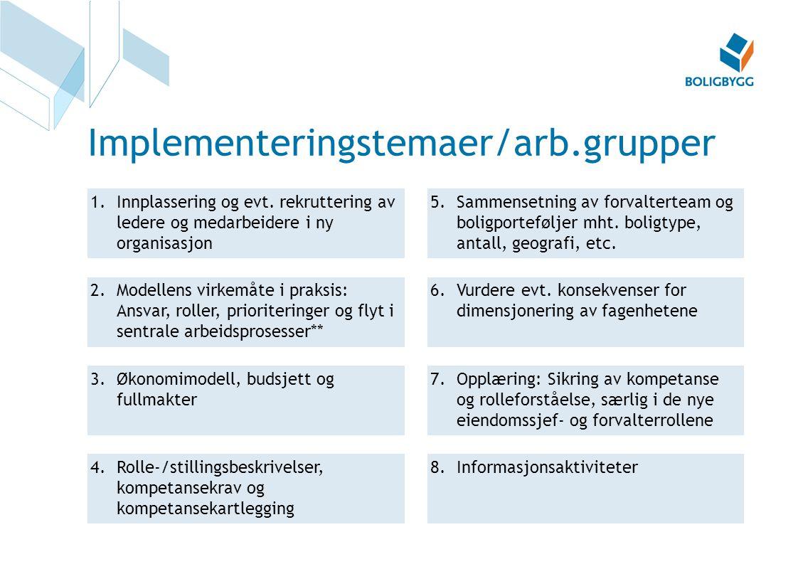 Implementeringstemaer/arb.grupper 7.Opplæring: Sikring av kompetanse og rolleforståelse, særlig i de nye eiendomssjef- og forvalterrollene 3.Økonomimo