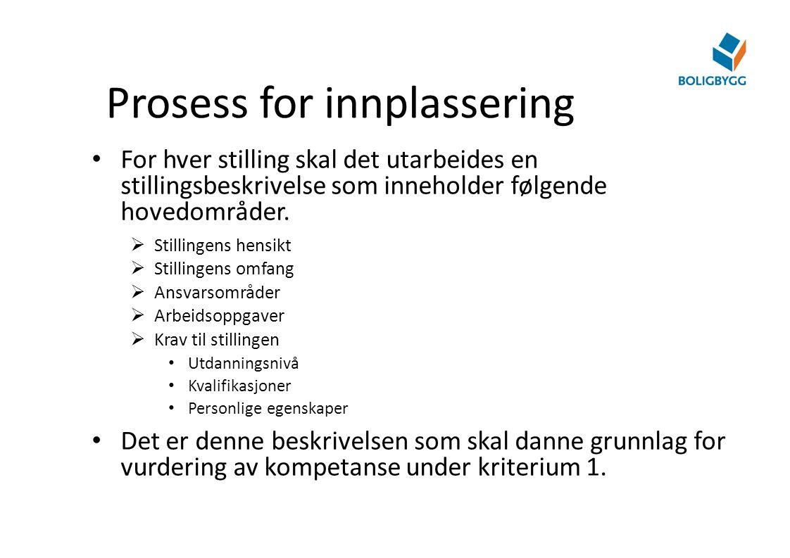 For hver stilling skal det utarbeides en stillingsbeskrivelse som inneholder følgende hovedområder.  Stillingens hensikt  Stillingens omfang  Ansva