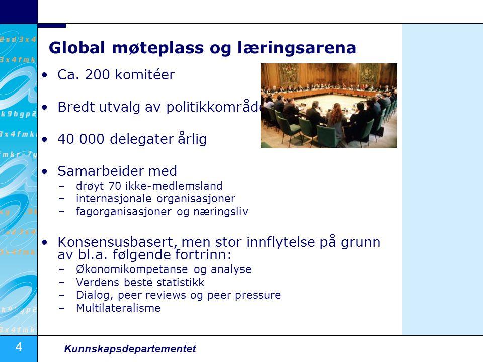 15 Kunnskapsdepartementet Internasjonale målinger PISA er måling av 15 åringers kompetanse i regning, lesing og naturfag- gjennomført hvert tredje år siden 2000 – økning i antall land som deltar Ferdigheter og holdninger – sammenstiller med annen informasjon Betydningen av PISA resultater varierer mellom land – liten betydning i Finland, stor betydning i Polen/Norge PISA 2009.