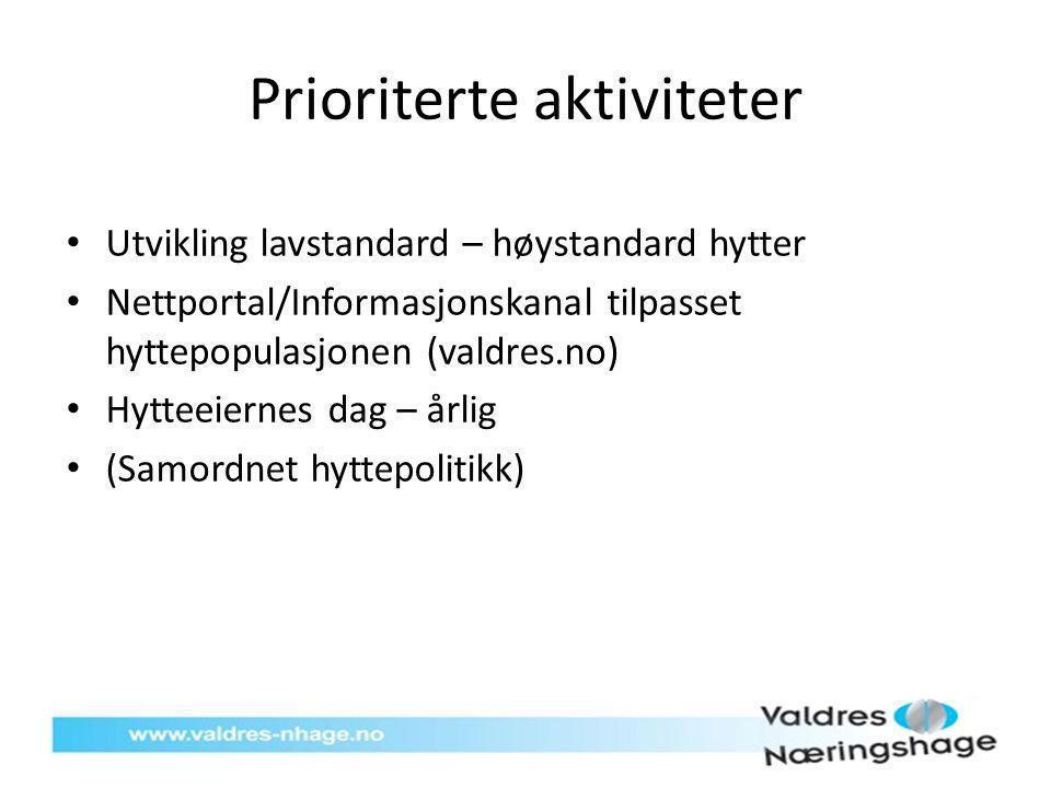 Prioriterte aktiviteter Utvikling lavstandard – høystandard hytter Nettportal/Informasjonskanal tilpasset hyttepopulasjonen (valdres.no) Hytteeiernes dag – årlig (Samordnet hyttepolitikk)