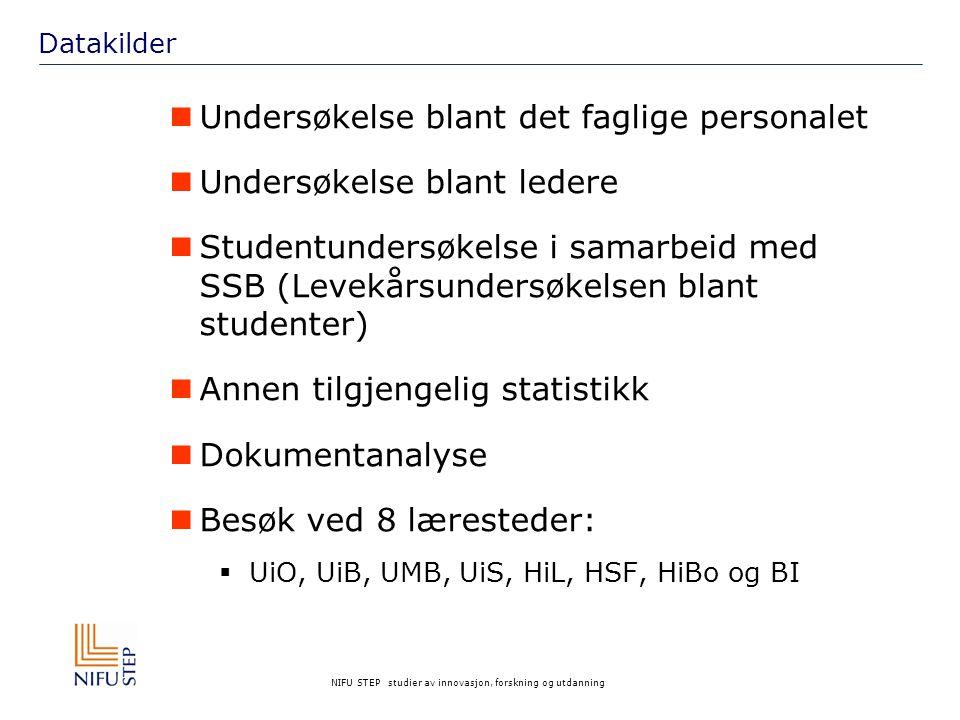NIFU STEP studier av innovasjon, forskning og utdanning Datakilder Undersøkelse blant det faglige personalet Undersøkelse blant ledere Studentundersøkelse i samarbeid med SSB (Levekårsundersøkelsen blant studenter) Annen tilgjengelig statistikk Dokumentanalyse Besøk ved 8 læresteder:  UiO, UiB, UMB, UiS, HiL, HSF, HiBo og BI