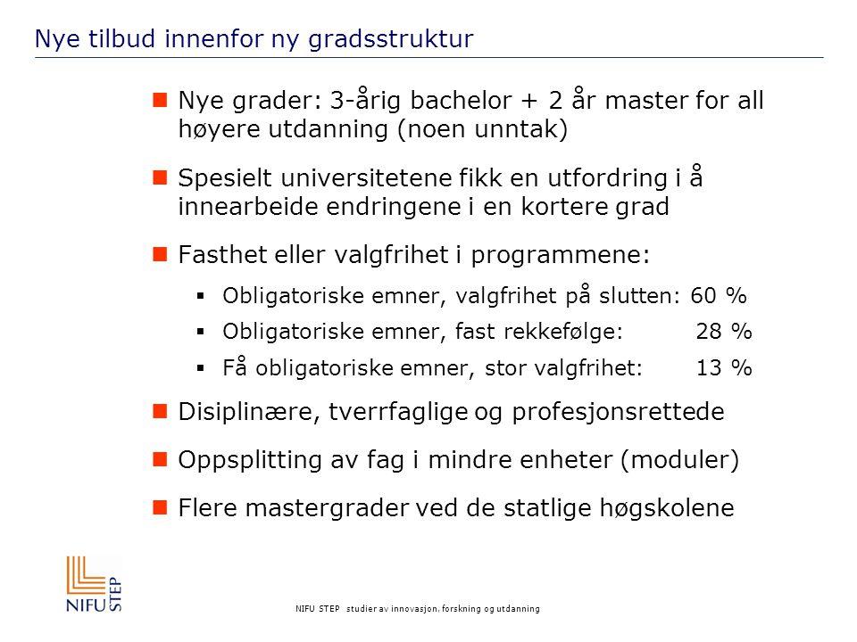NIFU STEP studier av innovasjon, forskning og utdanning Gammel og nye studiestruktur - skjematisk Gammel cand.mag Ny bachelor Fag, emne 1 Fag, emne 2 Fag, emne 3 Fag, emne 4 Fag, emne 5 Fag, emne 6 Fag, emne 7 Grunnfag 1 Grunnfag 2 Mellom- fag Ex.