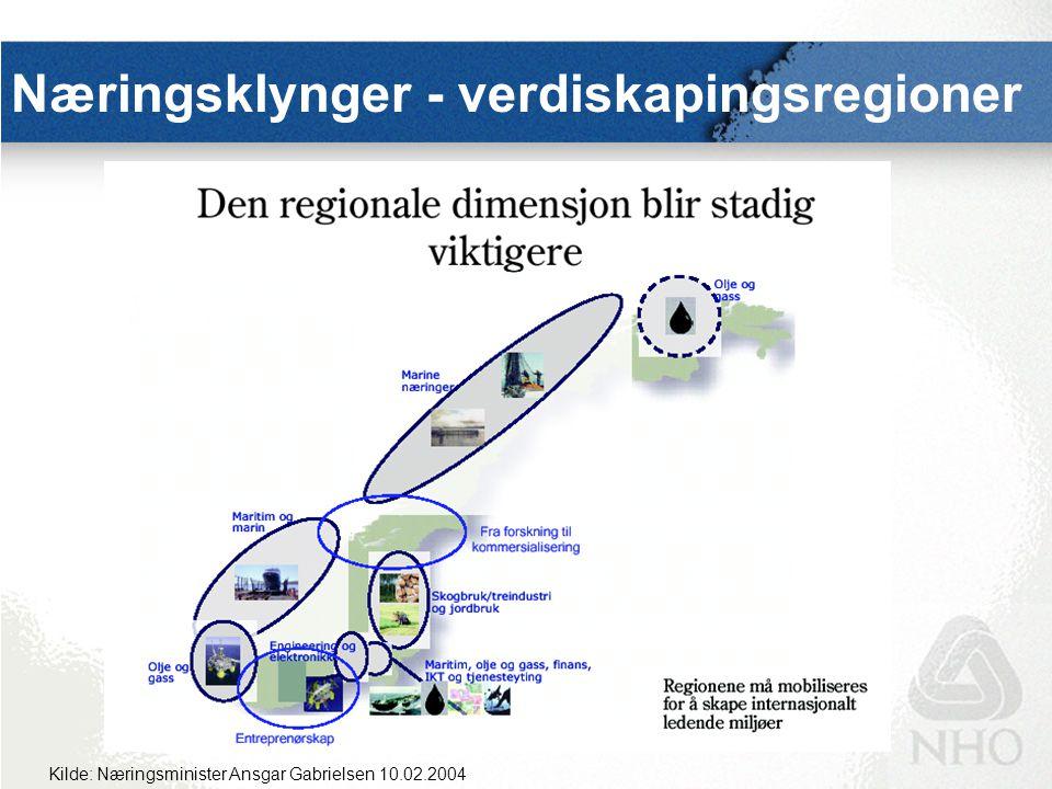 Næringsklynger - verdiskapingsregioner Kilde: Næringsminister Ansgar Gabrielsen 10.02.2004