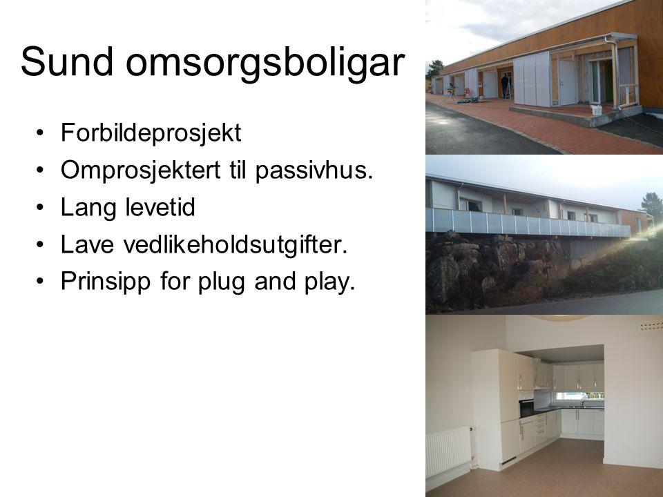 Sund omsorgsboligar Forbildeprosjekt Omprosjektert til passivhus.