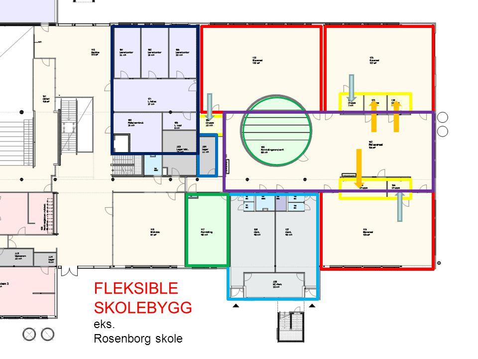 FLEKSIBLE SKOLEBYGG eks. Rosenborg skole
