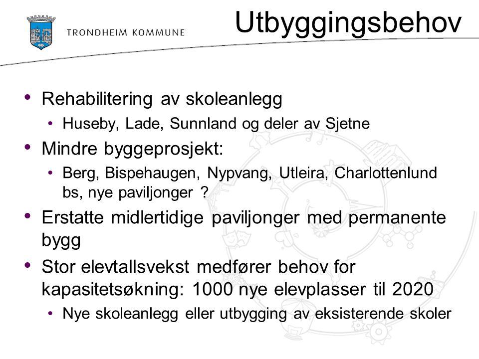 Utbyggingsbehov Rehabilitering av skoleanlegg Huseby, Lade, Sunnland og deler av Sjetne Mindre byggeprosjekt: Berg, Bispehaugen, Nypvang, Utleira, Cha