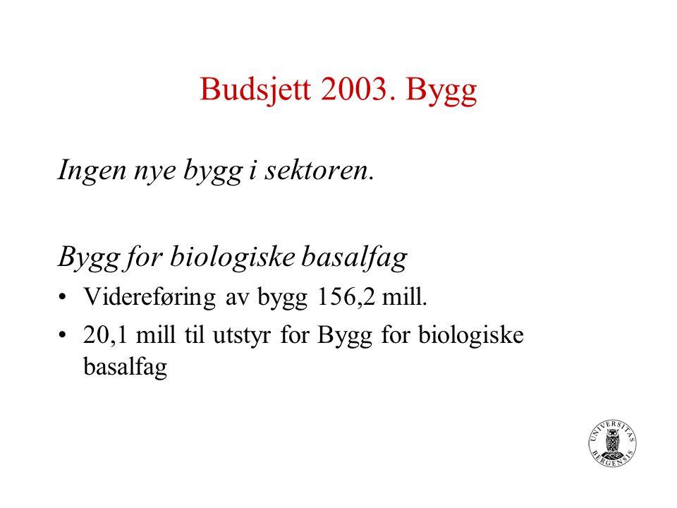 Budsjett 2003. Bygg Ingen nye bygg i sektoren. Bygg for biologiske basalfag Videreføring av bygg 156,2 mill. 20,1 mill til utstyr for Bygg for biologi