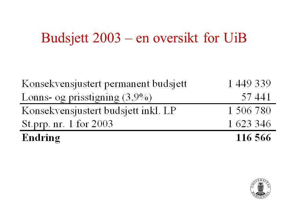 Budsjett 2003 – en oversikt for UiB