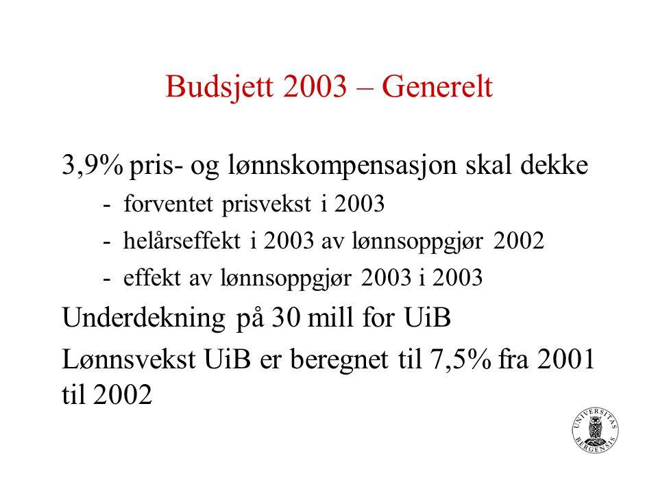 Budsjett 2003 – Generelt 3,9% pris- og lønnskompensasjon skal dekke -forventet prisvekst i 2003 -helårseffekt i 2003 av lønnsoppgjør 2002 -effekt av lønnsoppgjør 2003 i 2003 Underdekning på 30 mill for UiB Lønnsvekst UiB er beregnet til 7,5% fra 2001 til 2002