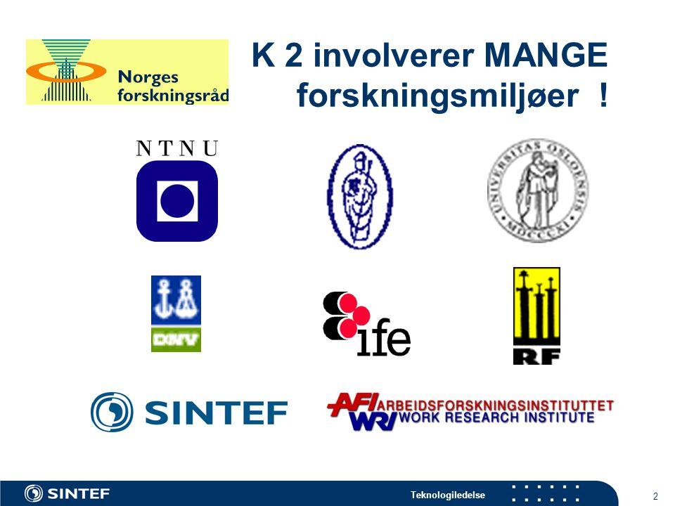 Teknologiledelse 2 K 2 involverer MANGE forskningsmiljøer !