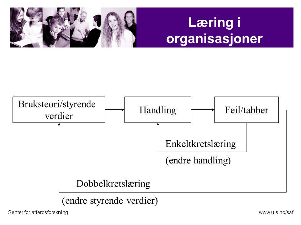 Senter for atferdsforskningwww.uis.no/saf Evaluering Læring i organisasjoner Bruksteori/styrende verdier HandlingFeil/tabber Enkeltkretslæring (endre handling) Dobbelkretslæring (endre styrende verdier)