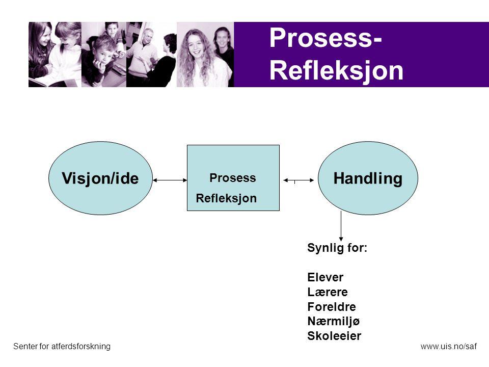 Senter for atferdsforskningwww.uis.no/saf Evaluering Prosess- Refleksjon Visjon/ideHandling Prosess Refleksjon Synlig for: Elever Lærere Foreldre Nærmiljø Skoleeier