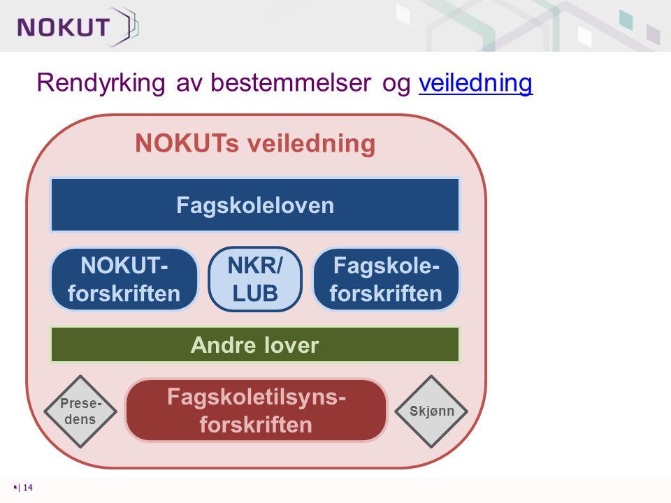 NOKUTs veiledning Rendyrking av bestemmelser og veiledningveiledning  | 14 Fagskoleloven NOKUT- forskriften Fagskole- forskriften Fagskoletilsyns- fo