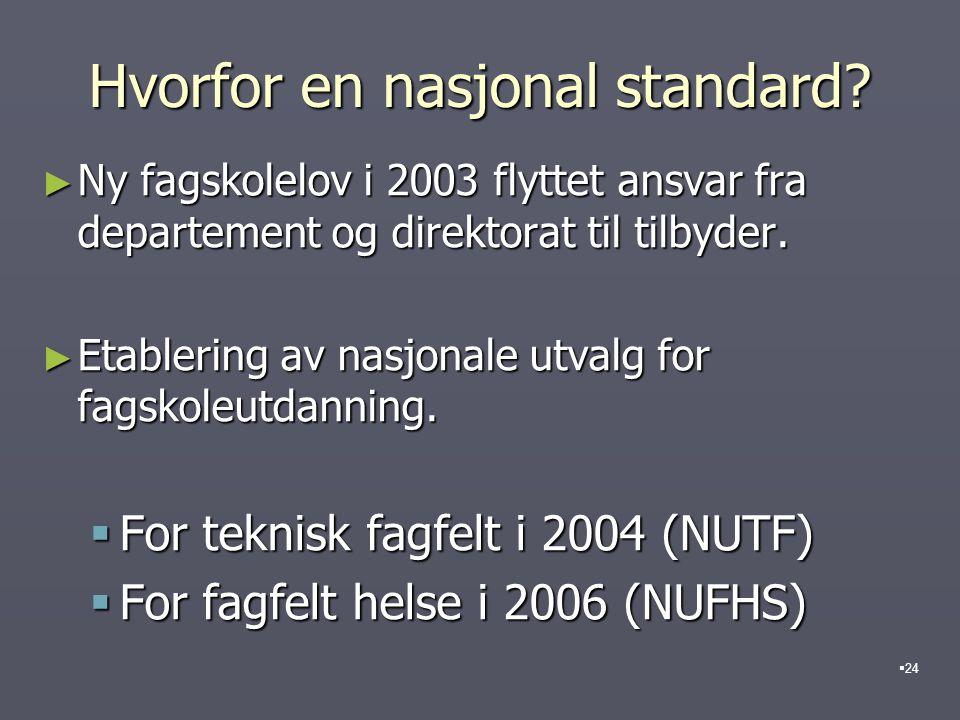 Hvorfor en nasjonal standard? ► Ny fagskolelov i 2003 flyttet ansvar fra departement og direktorat til tilbyder. ► Etablering av nasjonale utvalg for