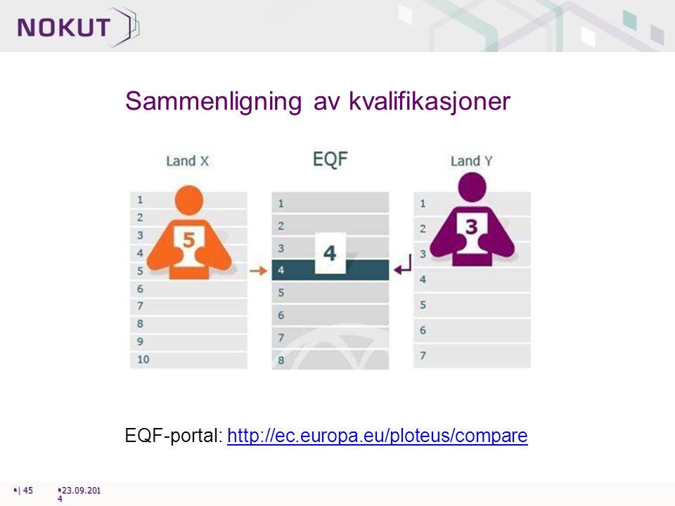 Sammenligning av kvalifikasjoner  23.09.201 4 EQF-portal: http://ec.europa.eu/ploteus/comparehttp://ec.europa.eu/ploteus/compare  | 45