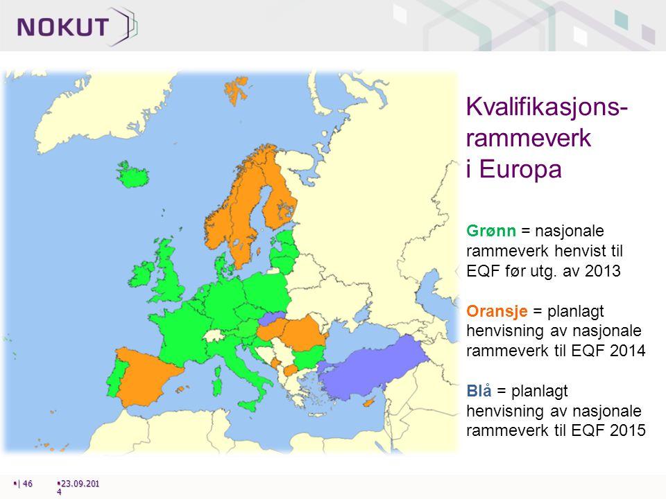 Kvalifikasjons- rammeverk i Europa Grønn = nasjonale rammeverk henvist til EQF før utg. av 2013 Oransje = planlagt henvisning av nasjonale rammeverk t
