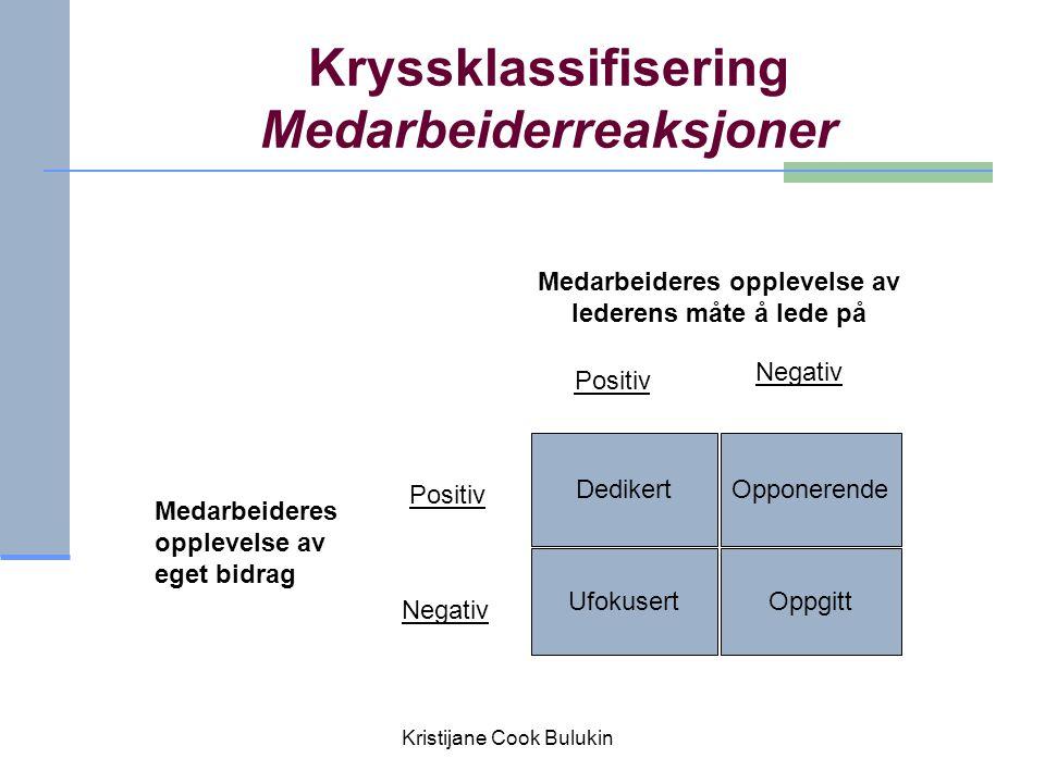 Kryssklassifisering Medarbeiderreaksjoner DedikertOpponerende UfokusertOppgitt Positiv Negativ Positiv Negativ Medarbeideres opplevelse av lederens må