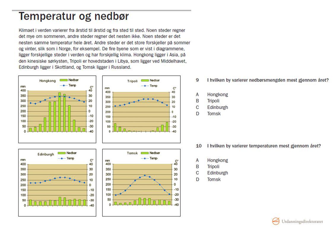 Oversikt over skolens resultater opp mot nasjonalt nivå Tiriltoppen skole Tiriltoppen 5A 5B Tiriltoppen skole Bessby VestlyBessby Vestly