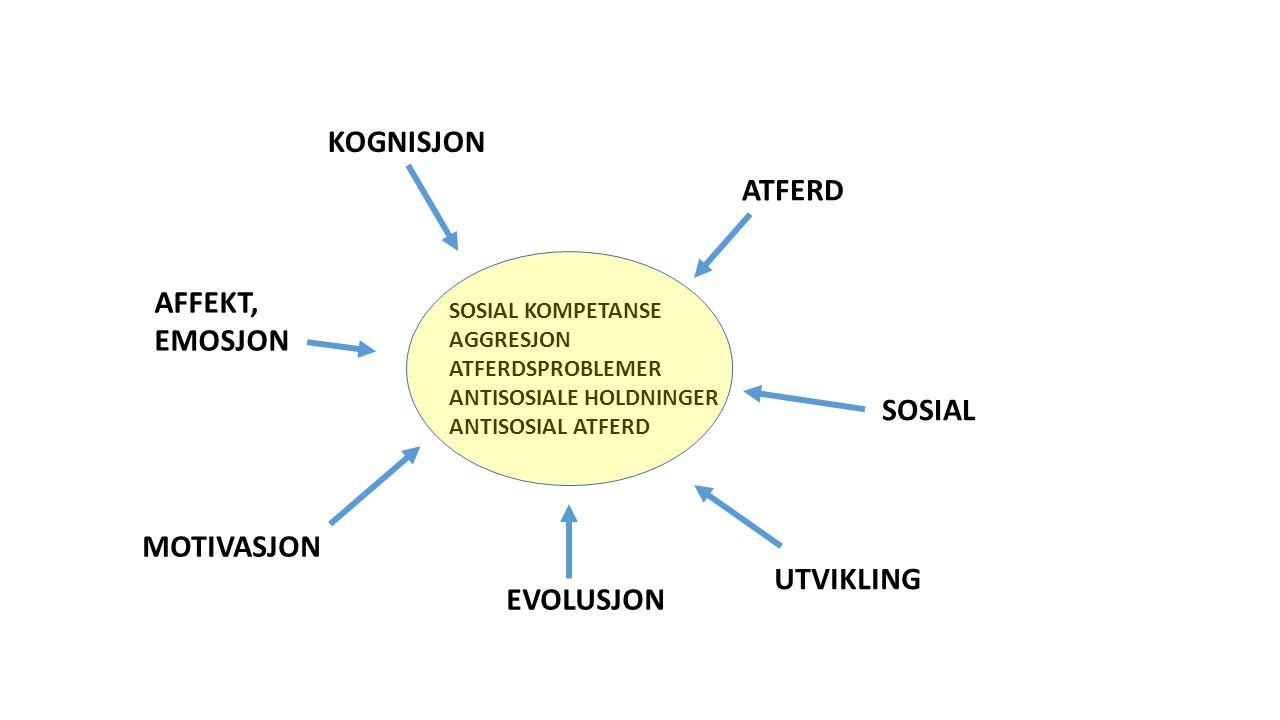 SOSIAL KOMPETANSE AGGRESJON ATFERDSPROBLEMER ANTISOSIALE HOLDNINGER ANTISOSIAL ATFERD ATFERD KOGNISJON SOSIAL AFFEKT, EMOSJON MOTIVASJON EVOLUSJON, NEVRO UTVIKLING