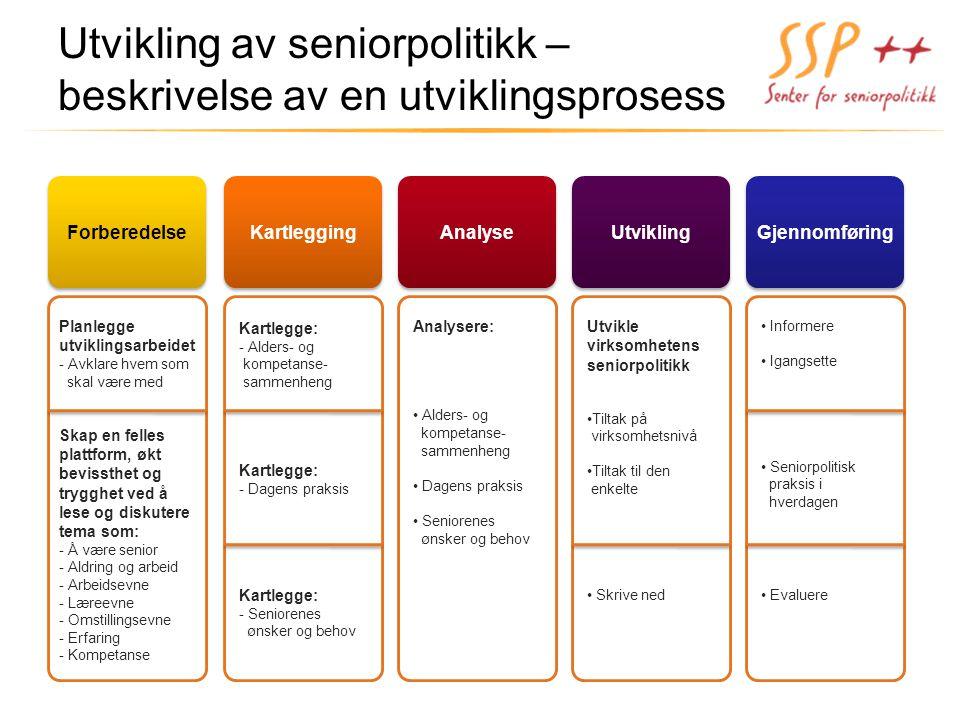 Utvikling av seniorpolitikk – beskrivelse av en utviklingsprosess Analysere: Alders- og kompetanse- sammenheng Dagens praksis Seniorenes ønsker og beh