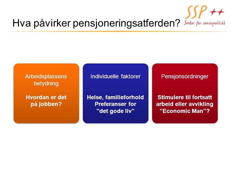 Hva påvirker pensjoneringsatferden? Arbeidsplassens betydning Hvordan er det på jobben? Arbeidsplassens betydning Hvordan er det på jobben? Individuel