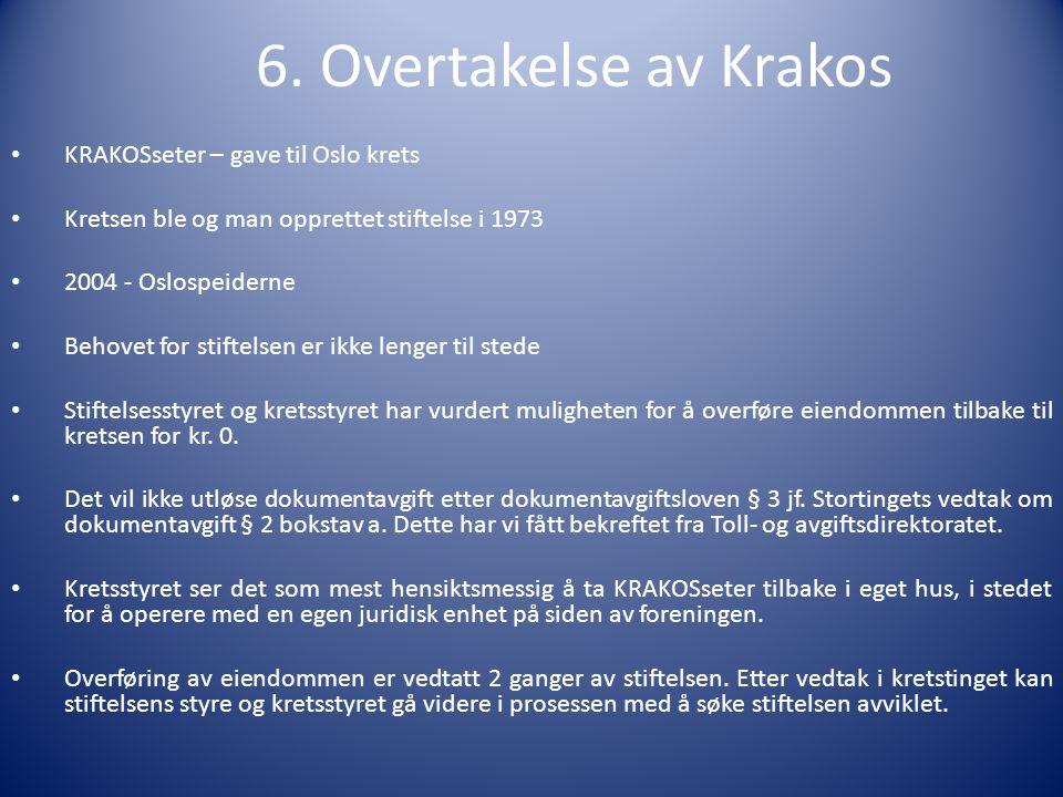 6. Overtakelse av Krakos KRAKOSseter – gave til Oslo krets Kretsen ble og man opprettet stiftelse i 1973 2004 - Oslospeiderne Behovet for stiftelsen e