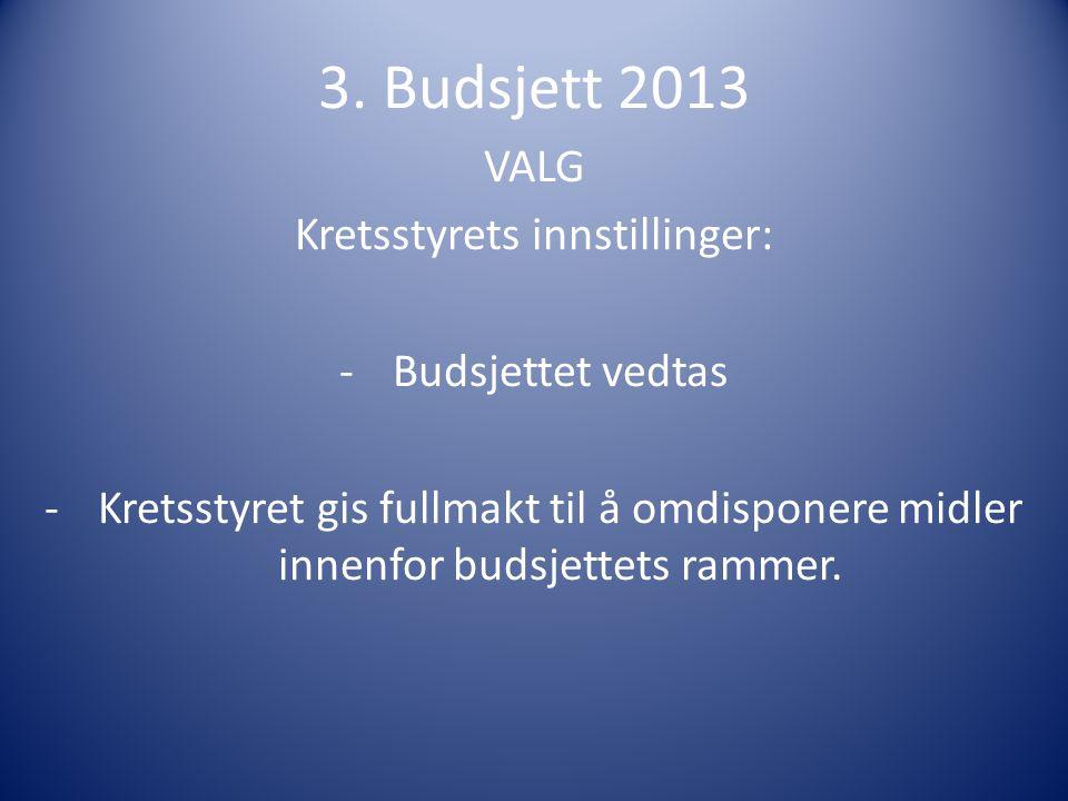 3. Budsjett 2013 VALG Kretsstyrets innstillinger: -Budsjettet vedtas -Kretsstyret gis fullmakt til å omdisponere midler innenfor budsjettets rammer.
