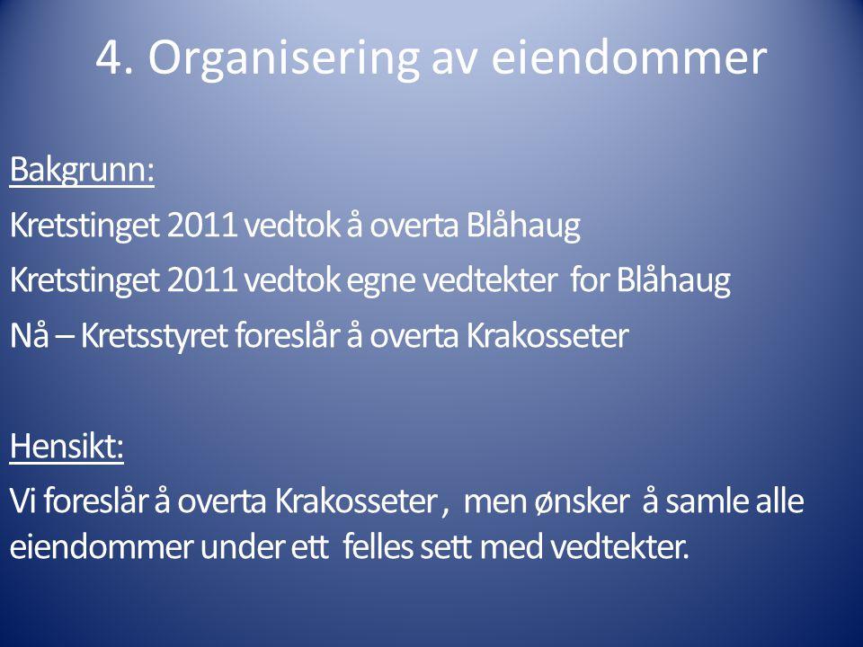 4. Organisering av eiendommer Bakgrunn: Kretstinget 2011 vedtok å overta Blåhaug Kretstinget 2011 vedtok egne vedtekter for Blåhaug Nå – Kretsstyret f