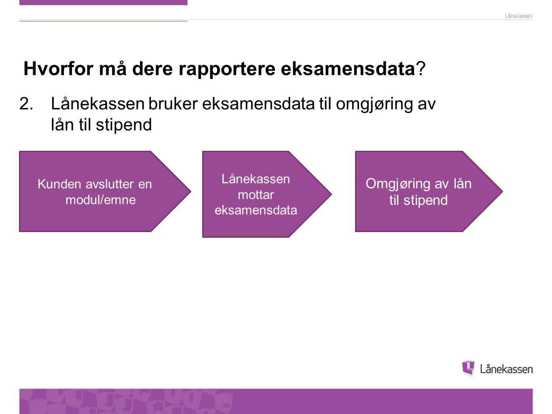 Lånekassen 2.Lånekassen bruker eksamensdata til omgjøring av lån til stipend Kunden avslutter en modul/emne Lånekassen mottar eksamensdata Omgjøring av lån til stipend Hvorfor må dere rapportere eksamensdata?