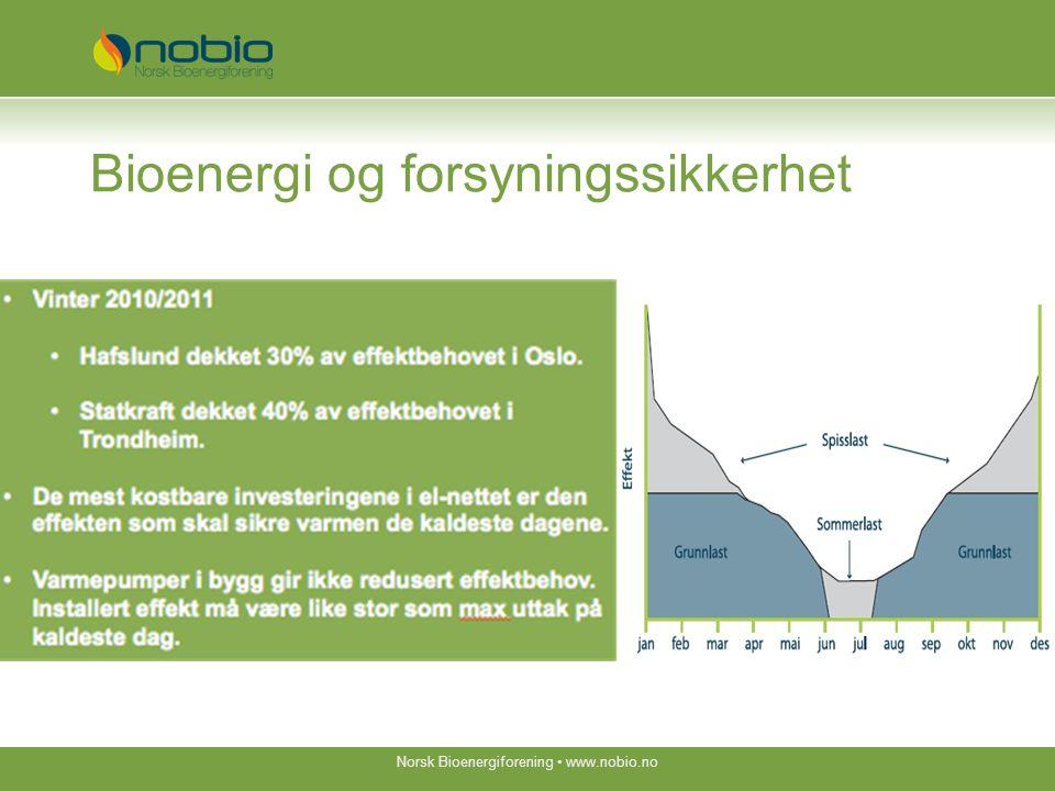 Bioenergi og forsyningssikkerhet Norsk Bioenergiforening www.nobio.no
