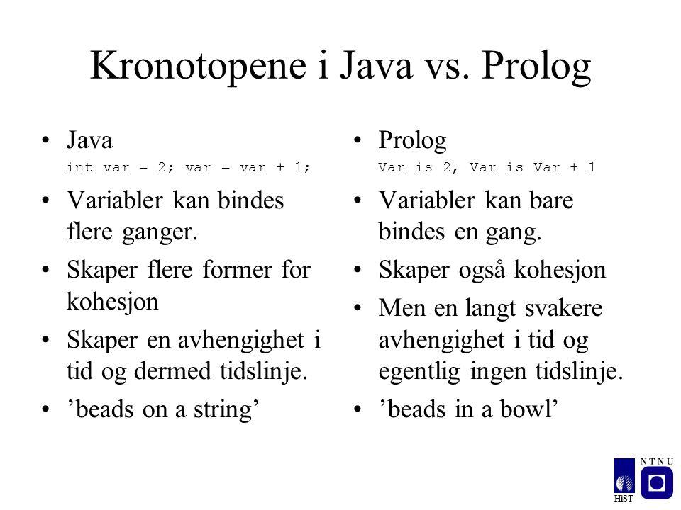 HiST Kronotopene i Java vs. Prolog Java int var = 2; var = var + 1; Variabler kan bindes flere ganger. Skaper flere former for kohesjon Skaper en avhe