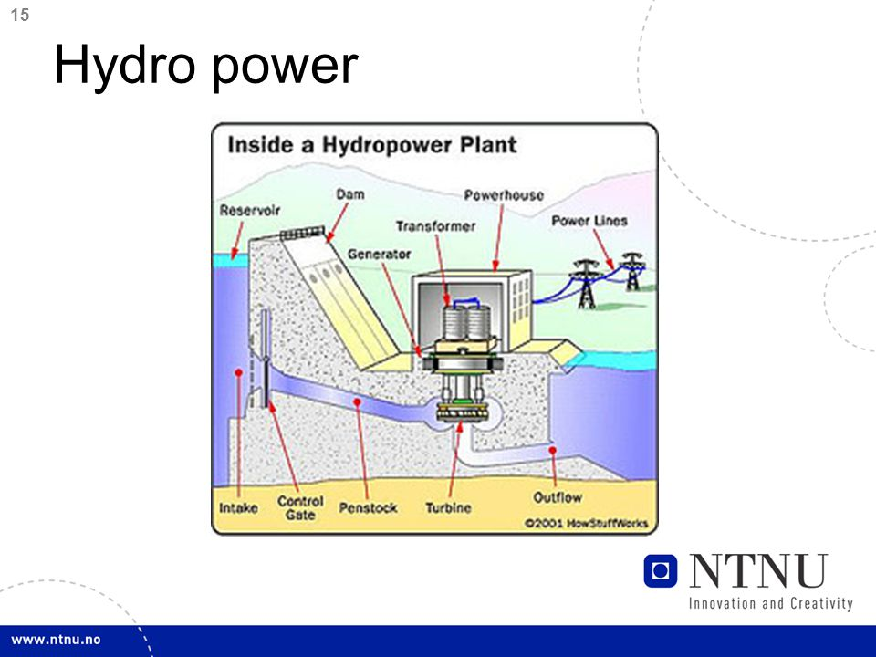 15 Hydro power