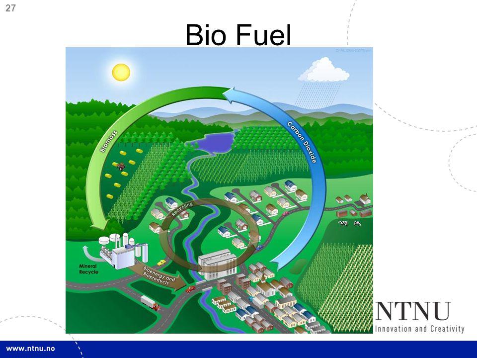 27 Bio Fuel