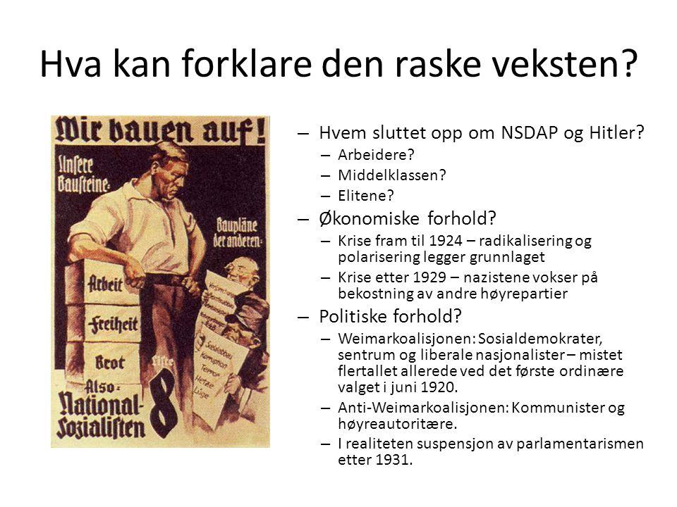 Hva kan forklare den raske veksten? – Hvem sluttet opp om NSDAP og Hitler? – Arbeidere? – Middelklassen? – Elitene? – Økonomiske forhold? – Krise fram