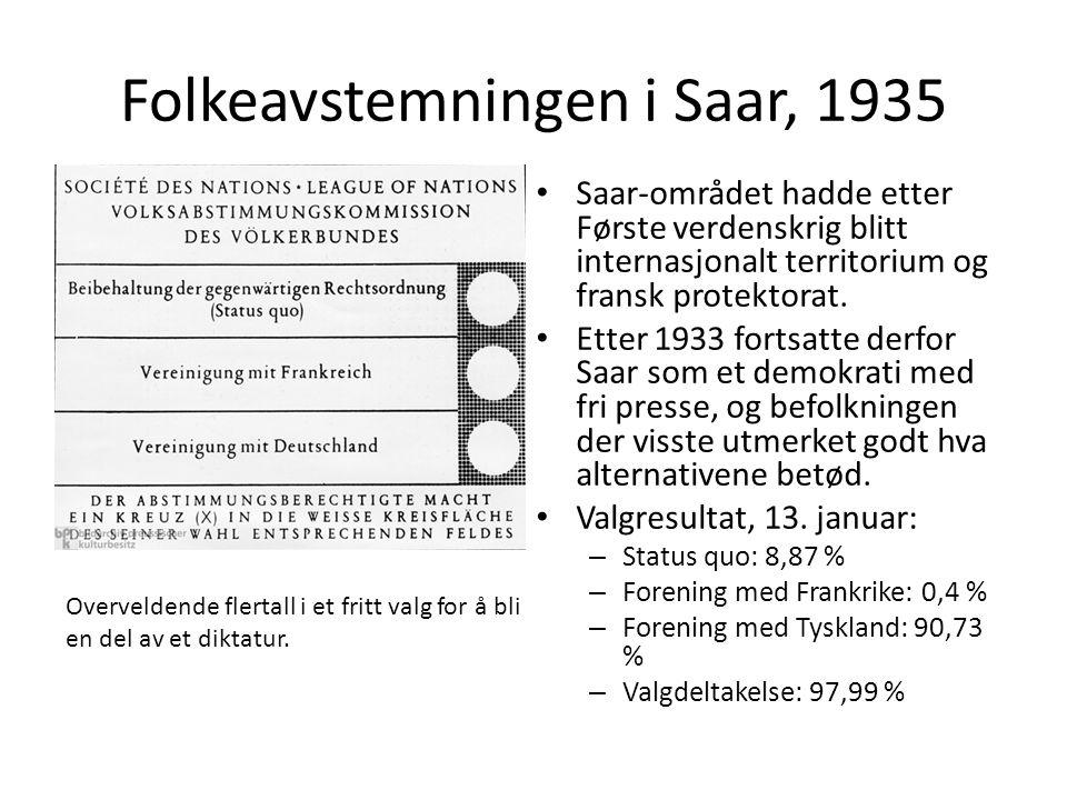 Folkeavstemningen i Saar, 1935 Saar-området hadde etter Første verdenskrig blitt internasjonalt territorium og fransk protektorat. Etter 1933 fortsatt