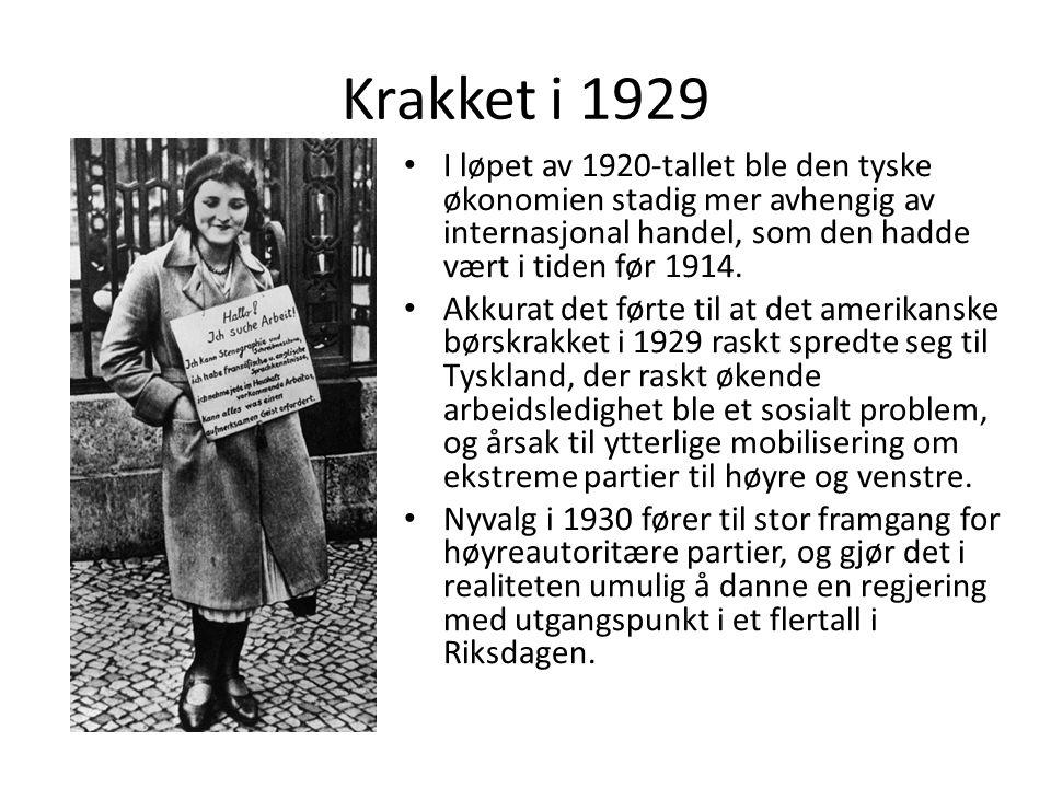 Krakket i 1929 I løpet av 1920-tallet ble den tyske økonomien stadig mer avhengig av internasjonal handel, som den hadde vært i tiden før 1914. Akkura