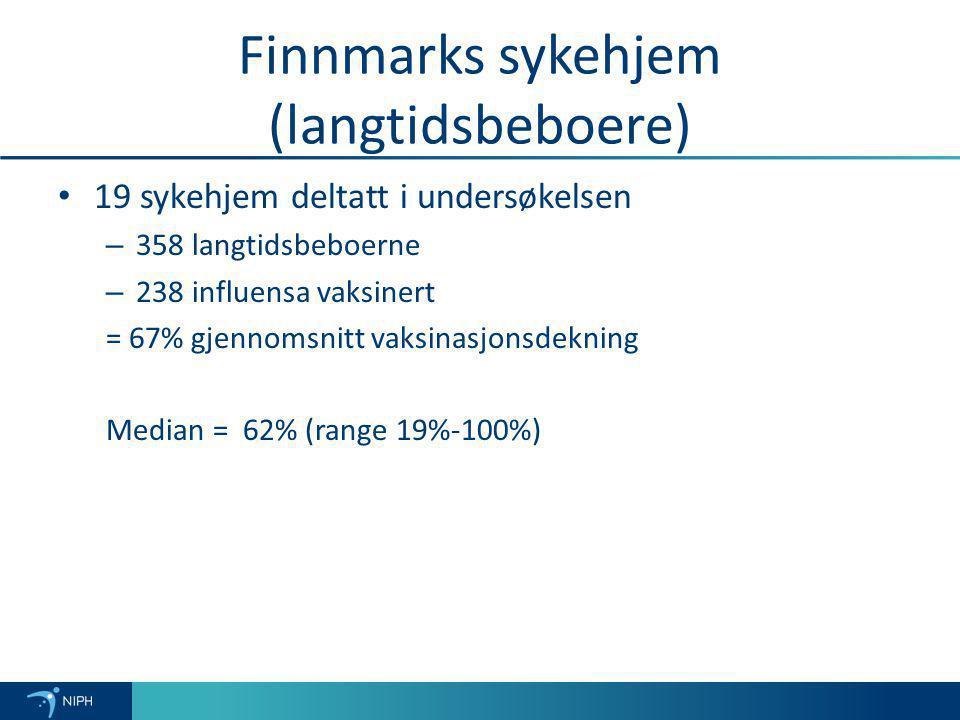 Finnmarks sykehjem (langtidsbeboere) 19 sykehjem deltatt i undersøkelsen – 358 langtidsbeboerne – 238 influensa vaksinert = 67% gjennomsnitt vaksinasj