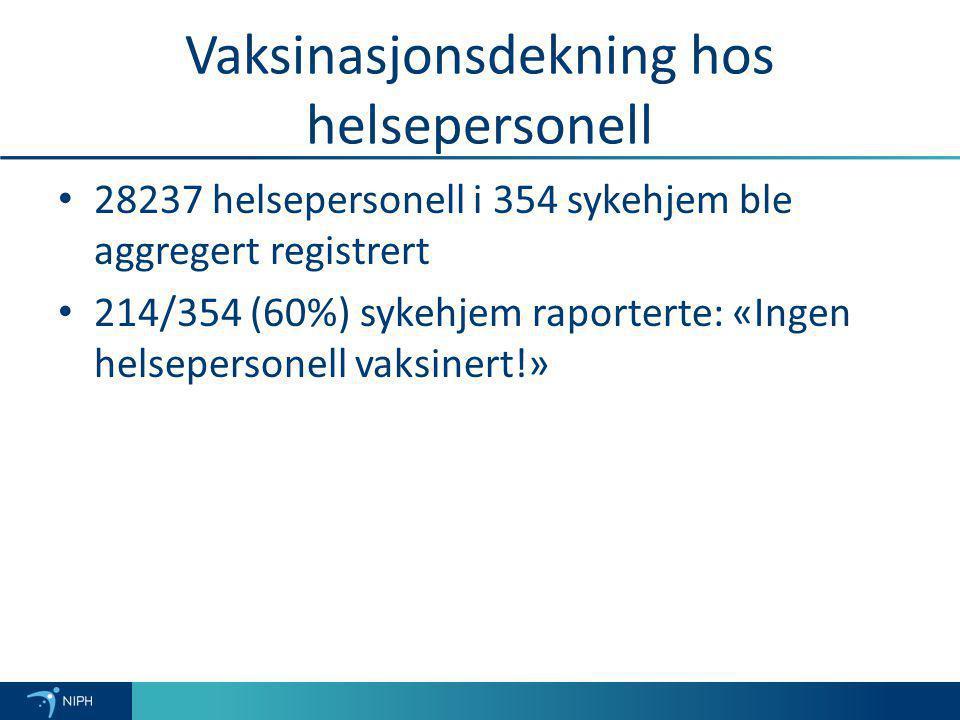 Vaksinasjonsdekning hos helsepersonell 28237 helsepersonell i 354 sykehjem ble aggregert registrert 214/354 (60%) sykehjem raporterte: «Ingen helseper