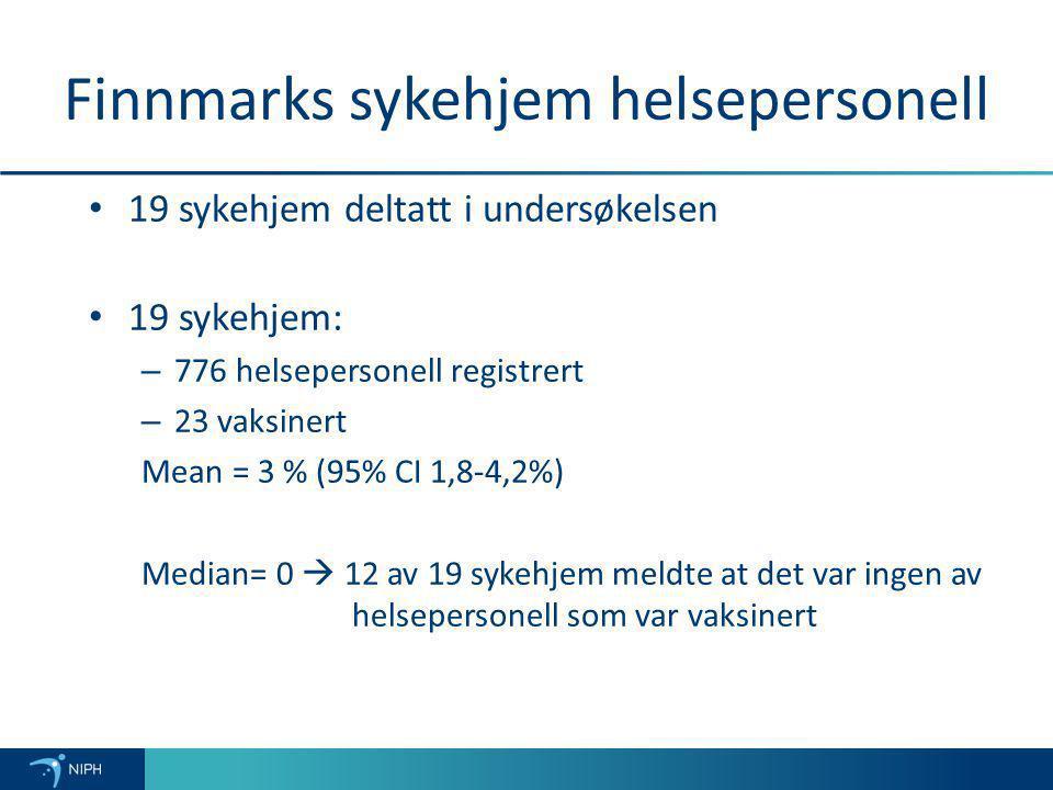 Finnmarks sykehjem helsepersonell 19 sykehjem deltatt i undersøkelsen 19 sykehjem: – 776 helsepersonell registrert – 23 vaksinert Mean = 3 % (95% CI 1