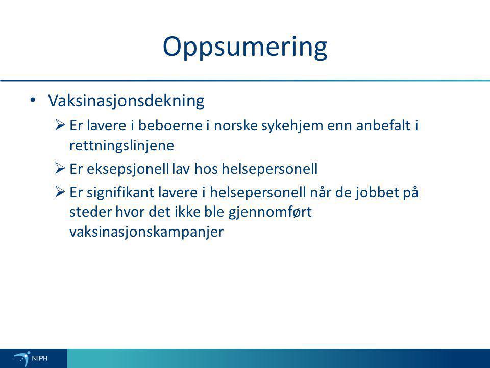 Oppsumering Vaksinasjonsdekning  Er lavere i beboerne i norske sykehjem enn anbefalt i rettningslinjene  Er eksepsjonell lav hos helsepersonell  Er signifikant lavere i helsepersonell når de jobbet på steder hvor det ikke ble gjennomført vaksinasjonskampanjer