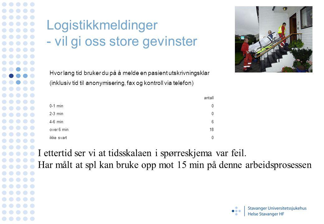 Logistikkmeldinger - vil gi oss store gevinster Hvor lang tid bruker du på å melde en pasient utskrivningsklar (inklusiv tid til anonymisering, fax og