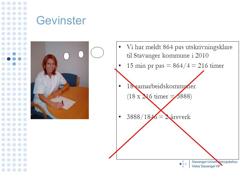 Gevinster Vi har meldt 864 pas utskrivningsklare til Stavanger kommune i 2010 15 min pr pas = 864/4 = 216 timer 18 samarbeidskommuner (18 x 216 timer = 3888) 3888/1846 = 2 årsverk