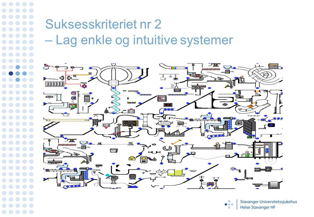 Suksesskriteriet nr 2 – Lag enkle og intuitive systemer