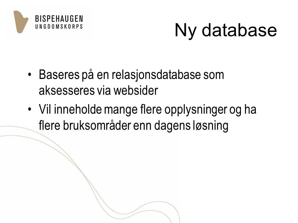 Ny database Baseres på en relasjonsdatabase som aksesseres via websider Vil inneholde mange flere opplysninger og ha flere bruksområder enn dagens løs