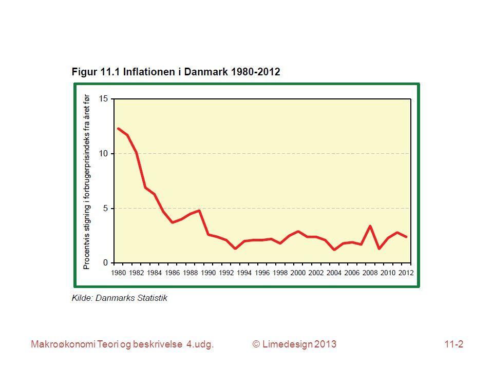 Makroøkonomi Teori og beskrivelse 4.udg. © Limedesign 201311-2